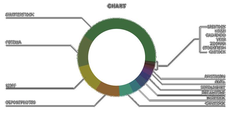 01_Auswertung_2014-Chart_800px