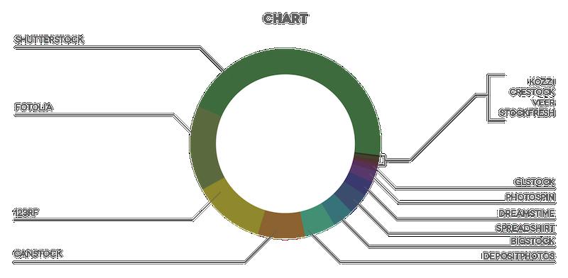 Chart_feb_2014